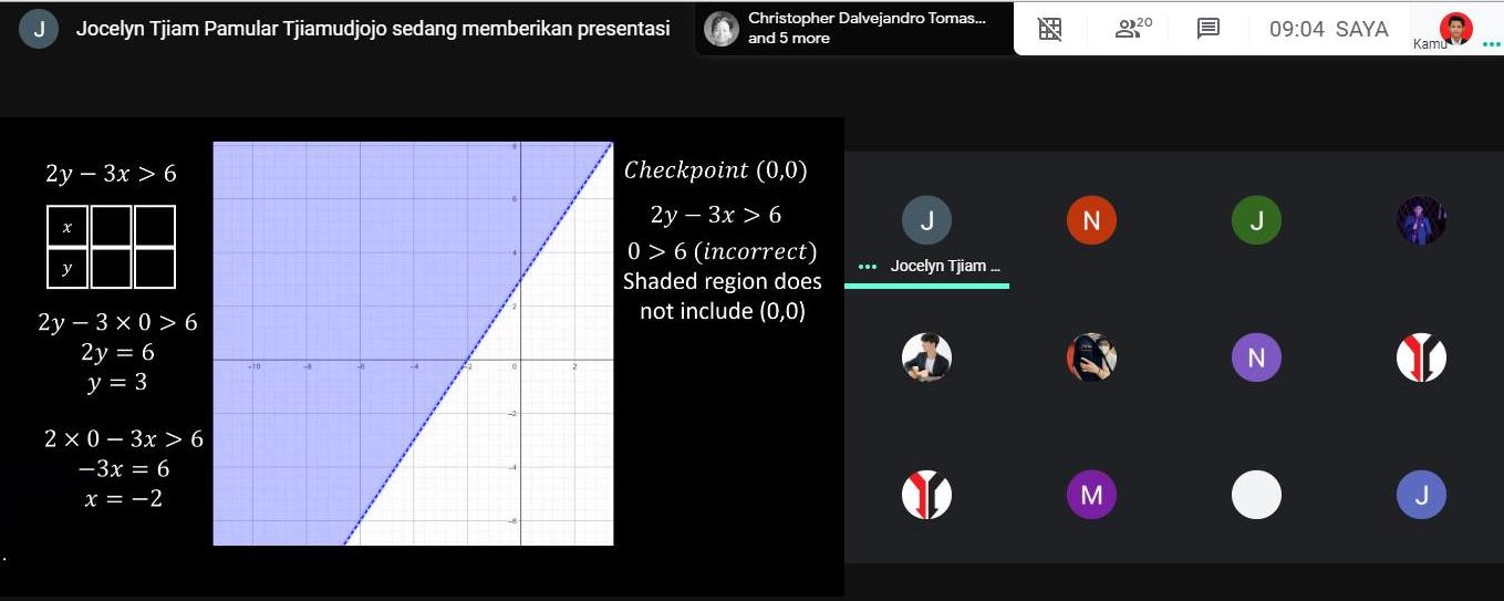 Menumbuhkan Sikap Percaya Diri dalam Pembelajaran Online Matematika
