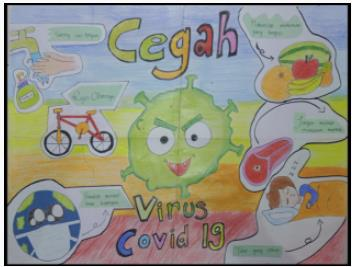 Pembelajaran Biologi